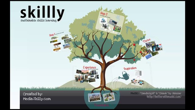 Skillly.com - Sustainable Skills Learning