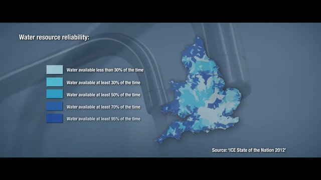 Costain Group plc Water Sector Documentary