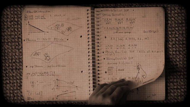 FX Notes