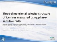 Frostbyte J Kingslake: Three-dimensional velocity structure of ice rises measured using phase-sensitive radar