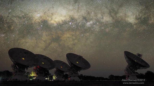 Australia Telescope Compact Array Time-Lapse
