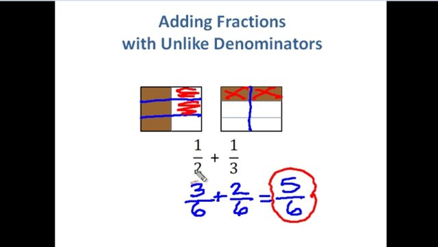 Add Fractions with UnLike Denominators on Vimeo