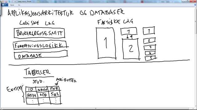 Kapittel 8 Applikasjonsarkitektur Og Databaser On Vimeo