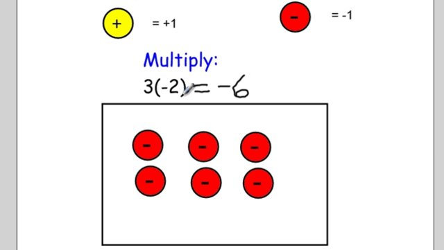Multiply Integers with Counters on Vimeo Multiplying