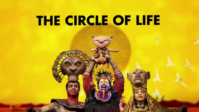 Circle of Life - The Lion King Wiki - FANDOM powered