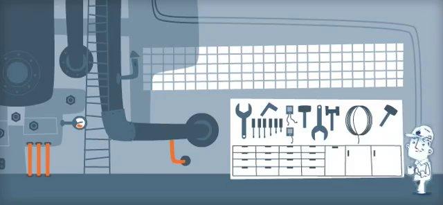 FLSmidth - Smart maintenance