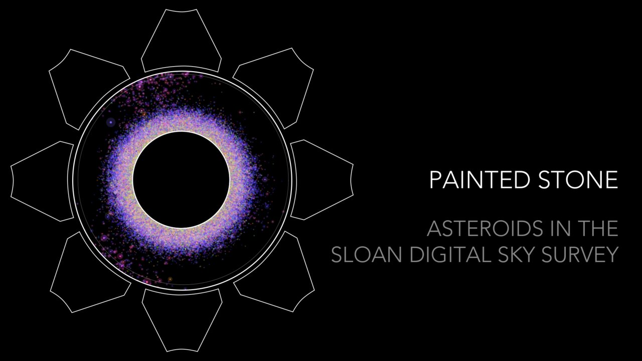 Painted Stone: Asteroids in the Sloan Digital Sky Survey