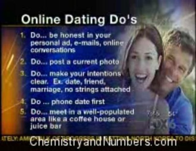 5 dos and donts of online dating After my tinder whirlwind i thought you guys could learn a few things that i took away from the experience, and which could be applied to any kind of dating.