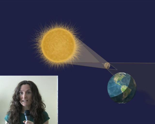 Qué es un eclipse de Sol? on Vimeo Q Es Un Koala