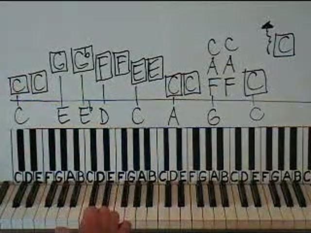 Easy Online Piano Lessons #8 Practice Song For First Inversion Chords ...