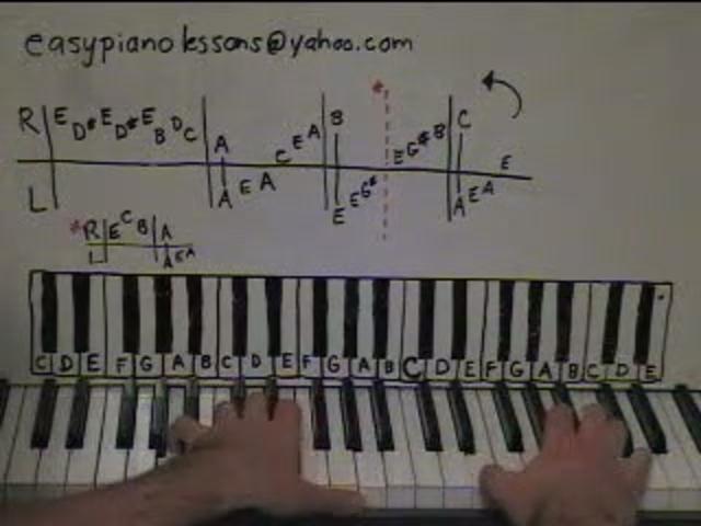 Fur Elise Piano Lessons on Vimeo
