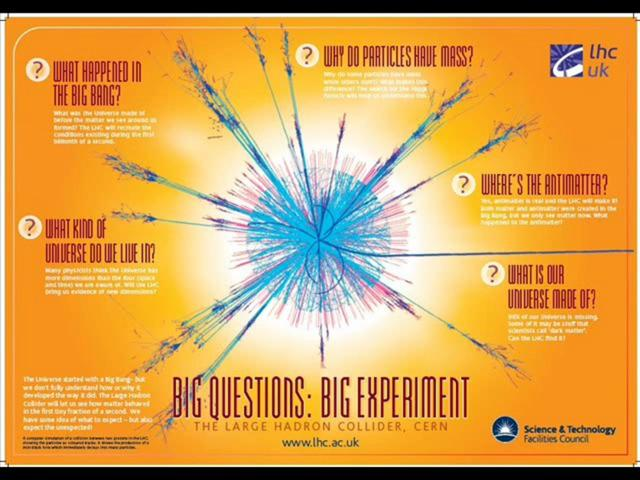 Large Hadron Collider Chemistry Project