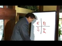 Robert Kiyosaki and Network Marketing