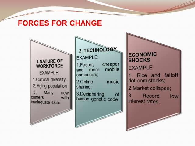 organizational change and stress management essay Change management can be defined as the process of continually renewing an organization's direction, structure and capabilities to serve the ever changing needs of.