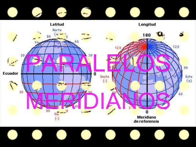 Mapa Mundi Con Paralelos Y Meridianos Comentarios Fotos Lmm