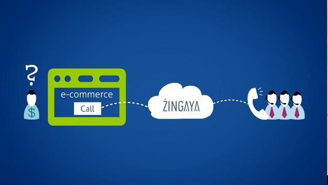 Zingaya - виджет для звонков с сайта